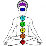 Energy: Chi, Prana & the 7 Chakras