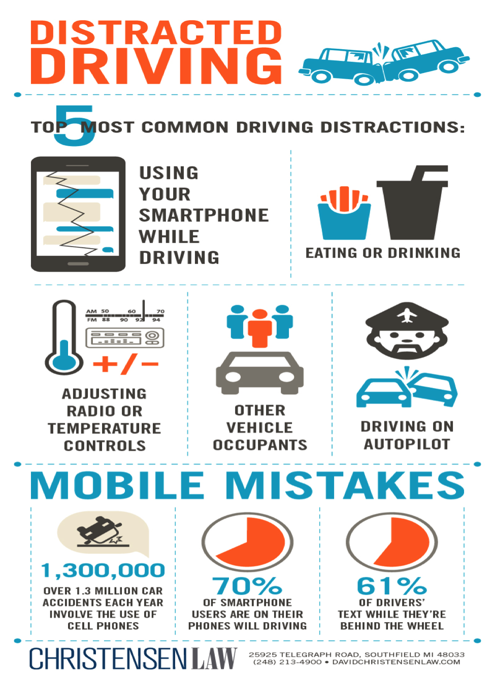 Distracted Driving A Growing Epidemic City Connect